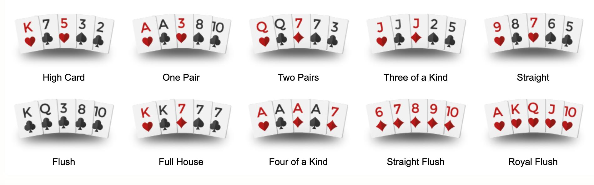 Pokeri Sivustot